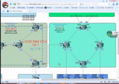 CCIE RS V5 TS1.0视